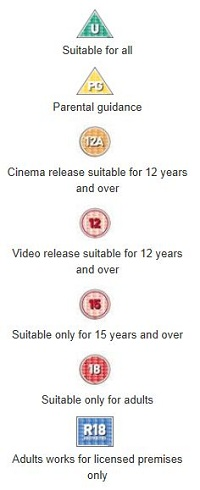 The current BBFC certificates